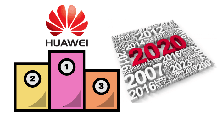 Becoming World's 1st Smartphone by 2020, According to Huawei