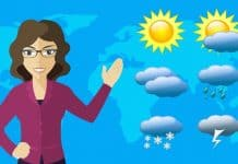 Best Weather Forecast Websites