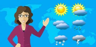 Best Weather Forecast Websites