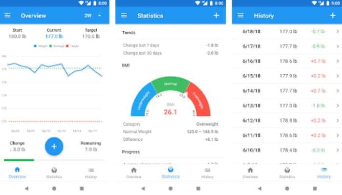 Weight Loss Tracker & BMI Calculator - Weight Fit