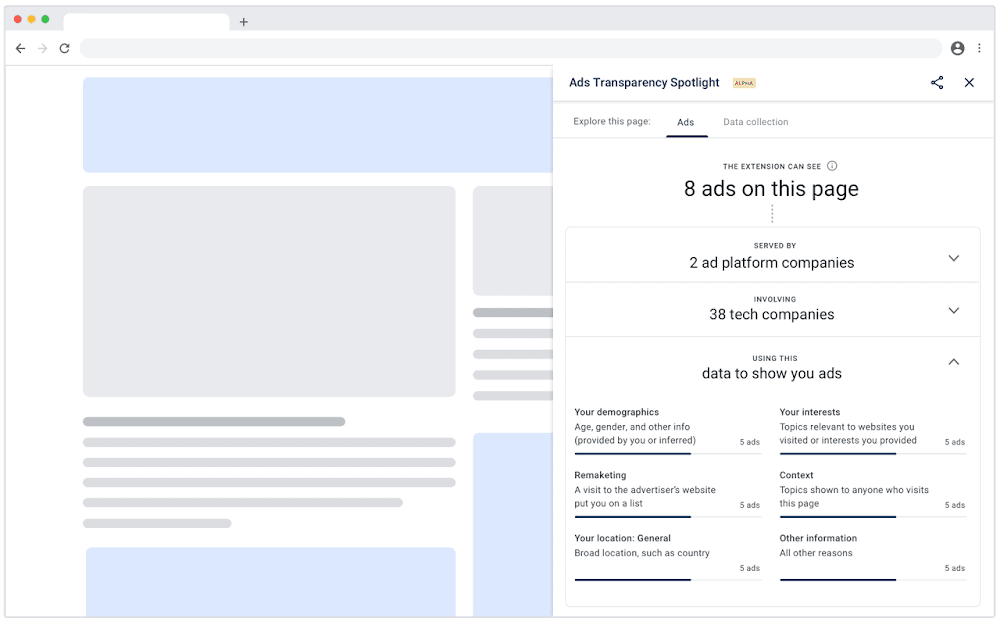 Google Launches Chrome Extension For Ad Transparency