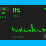 Enable the Hidden Performance Monitor Panel