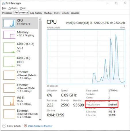 Task Manager Performance