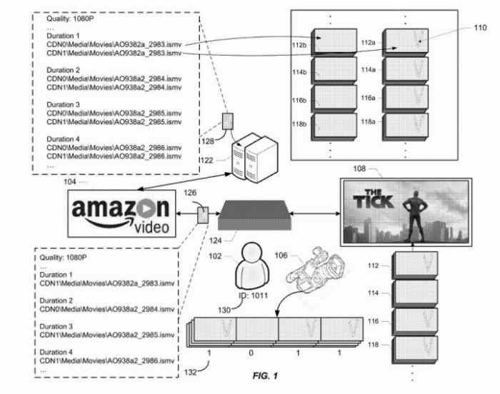 Amazon Patents