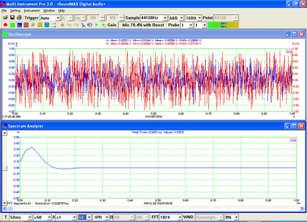Virtins Spectrum Analyzer
